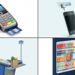 How Can Your Business Benefit From A Point Of Sale System?